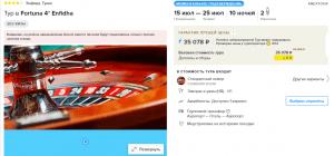 Туры в Тунис на 10 ночей от 17 500 руб./чел. из Краснодара в середине июля.