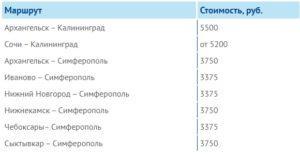 Субсидированные билеты от Smartavia: доступен Калининград и Крым