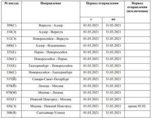 Акция от РЖД: поезда со скидкой 50% в марте