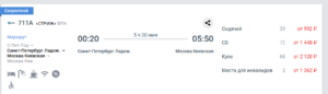 Билеты на Стрижи и Ласточки между Петербургом и Москвой от 990 рублей!